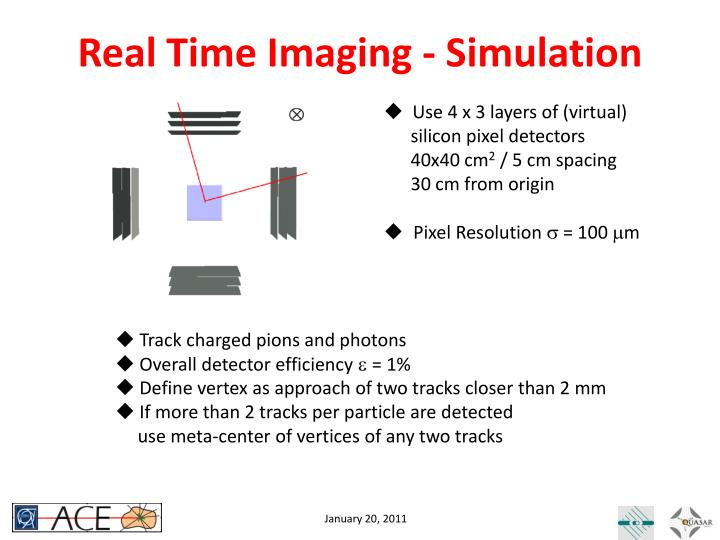 Real Time Imaging - Simulation