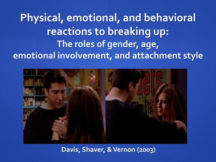 Physical, emotional, and behavioral reactions to breaking up: