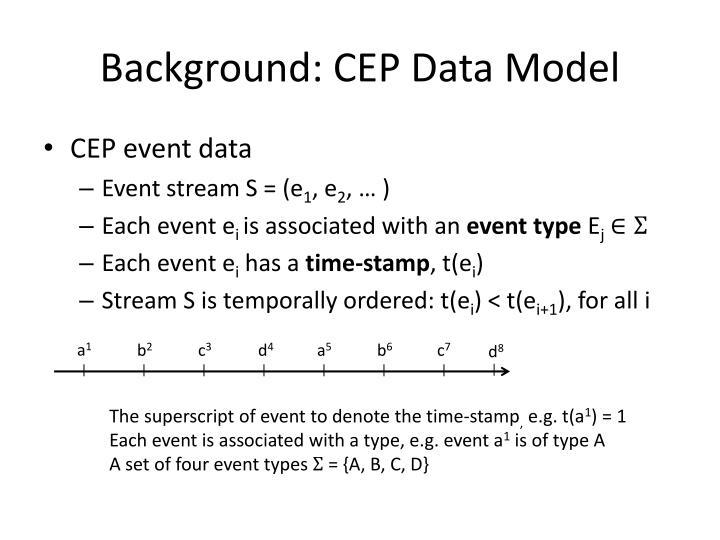 Background: CEP Data Model