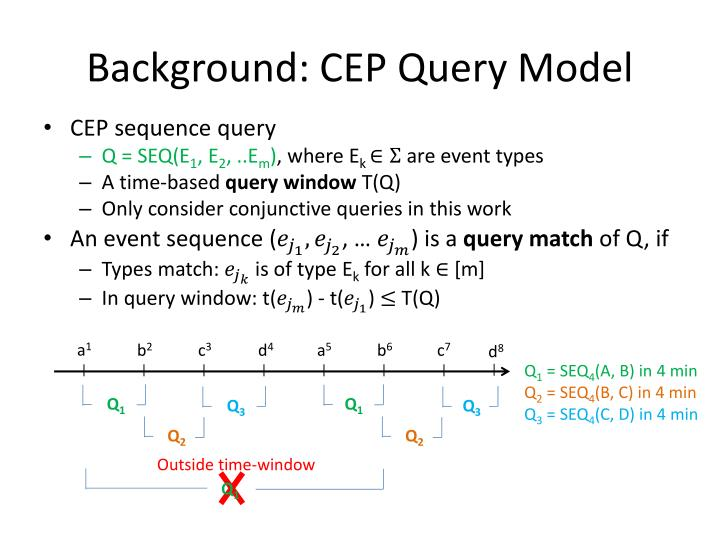 Background: CEP Query Model