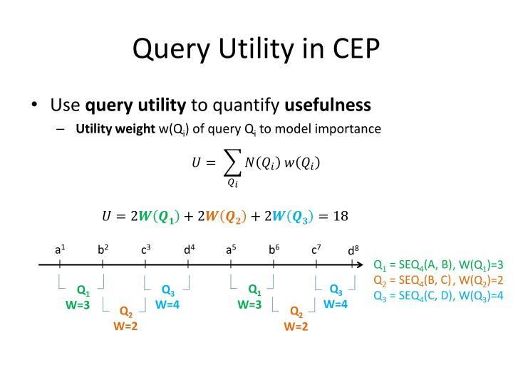 Query Utility in CEP