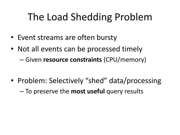 The Load Shedding Problem