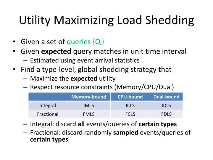 Utility Maximizing Load Shedding