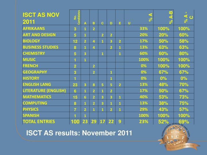 ISCT AS results: November 2011