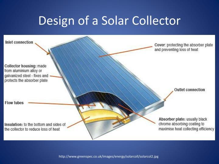 Design of a Solar Collector