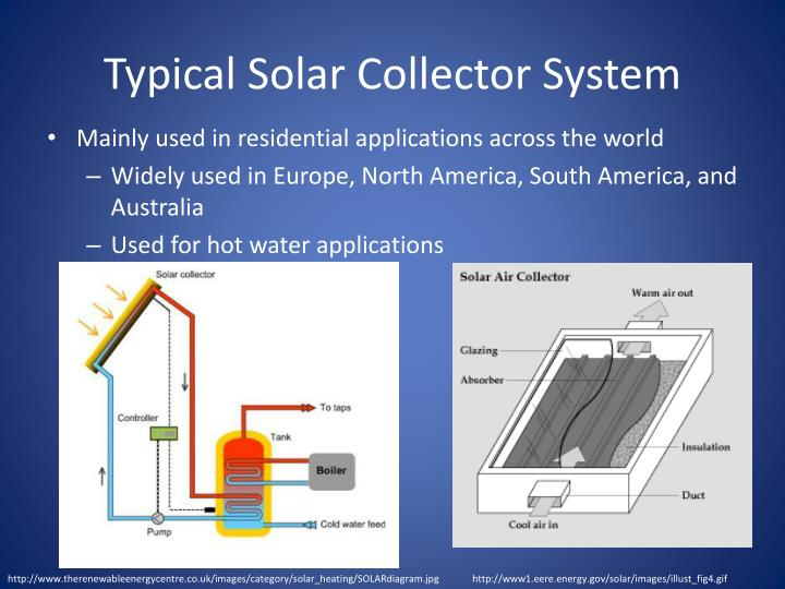Typical Solar Collector System