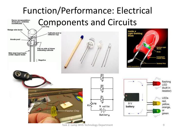 Function/Performance: Electrical Components and Circuits
