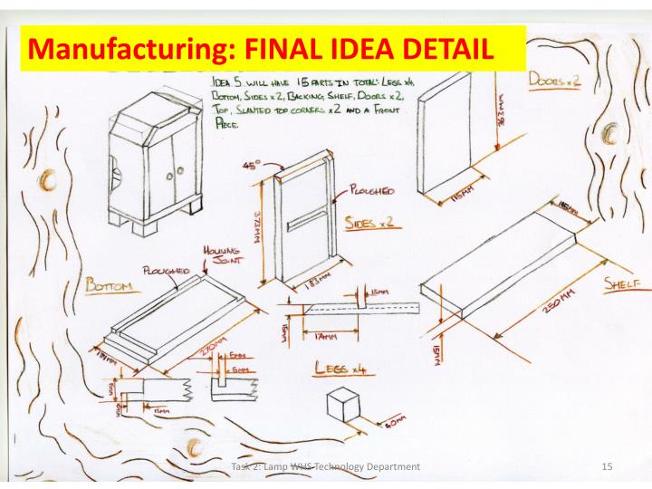 Manufacturing: FINAL IDEA DETAIL
