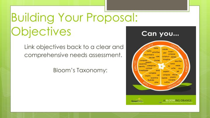 Building Your Proposal: