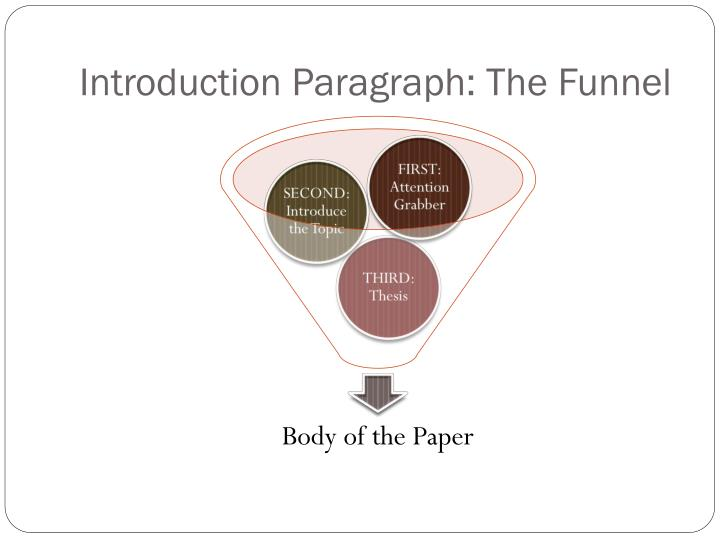 Introduction Paragraph: The Funnel