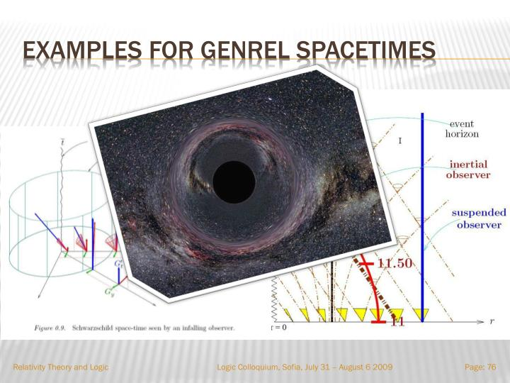 Examples for genrel spacetimes