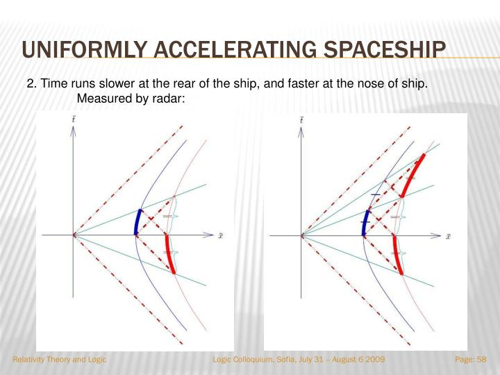 uniformly accelerating spaceship