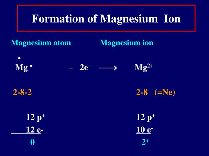 Formation of Magnesium  Ion