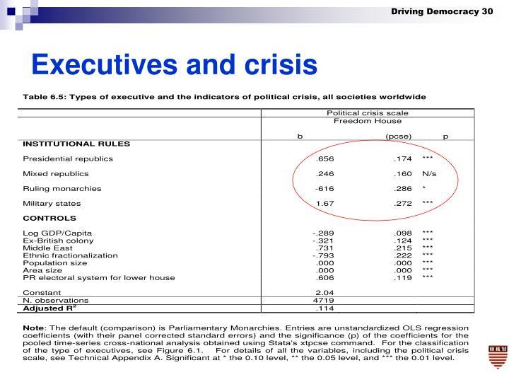 Executives and crisis