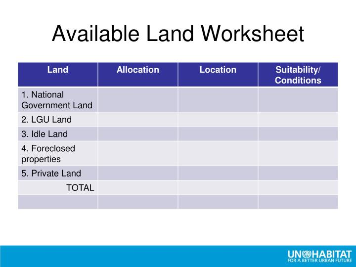 Available Land Worksheet
