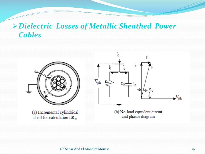 Dielectric  Losses of Metallic Sheathed  Power Cables