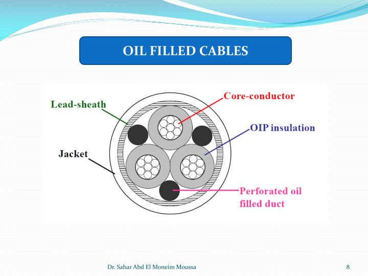 OIL FILLED CABLES