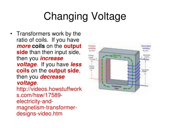 Changing Voltage
