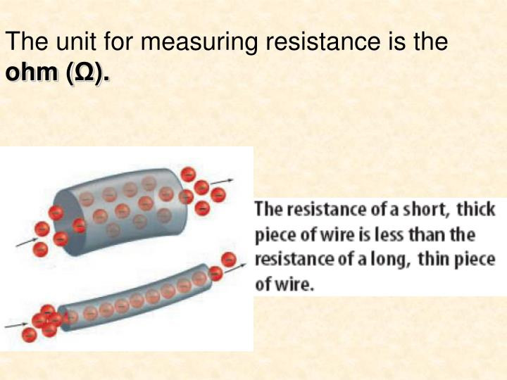 The unit for measuring resistance is the