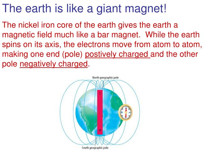 The earth is like a giant magnet!