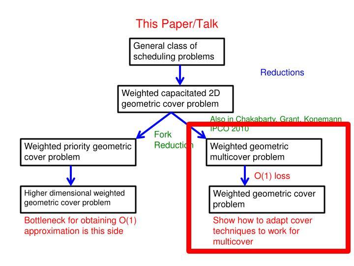 This Paper/Talk