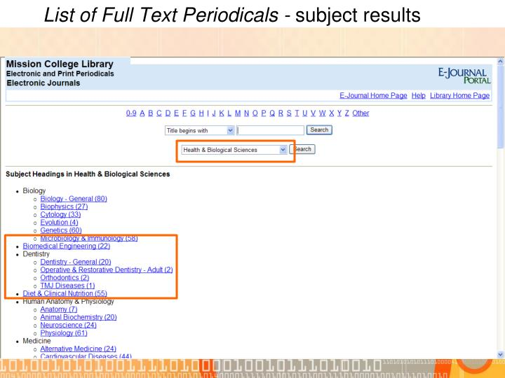 List of Full Text Periodicals -