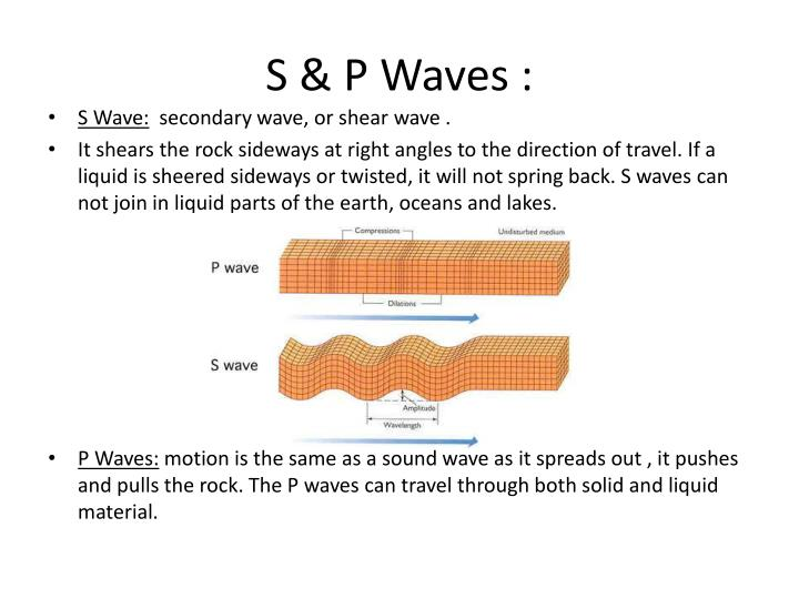 S & P Waves :