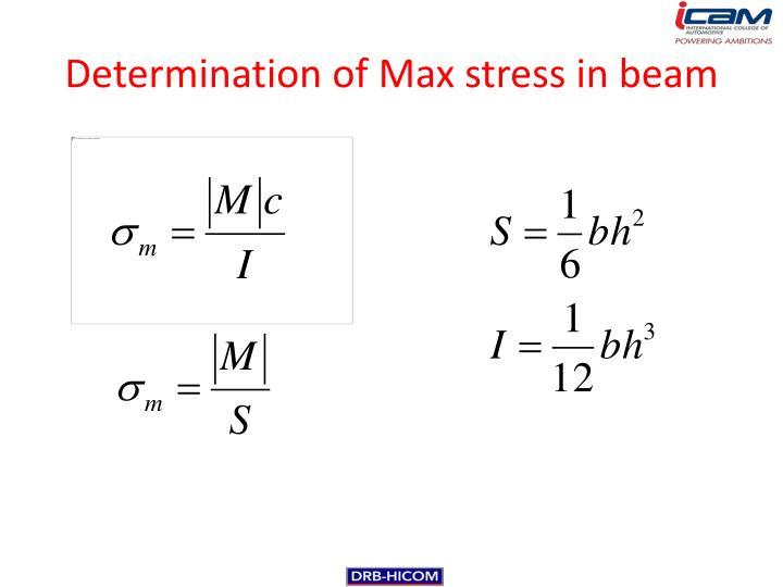 Determination of Max stress in beam