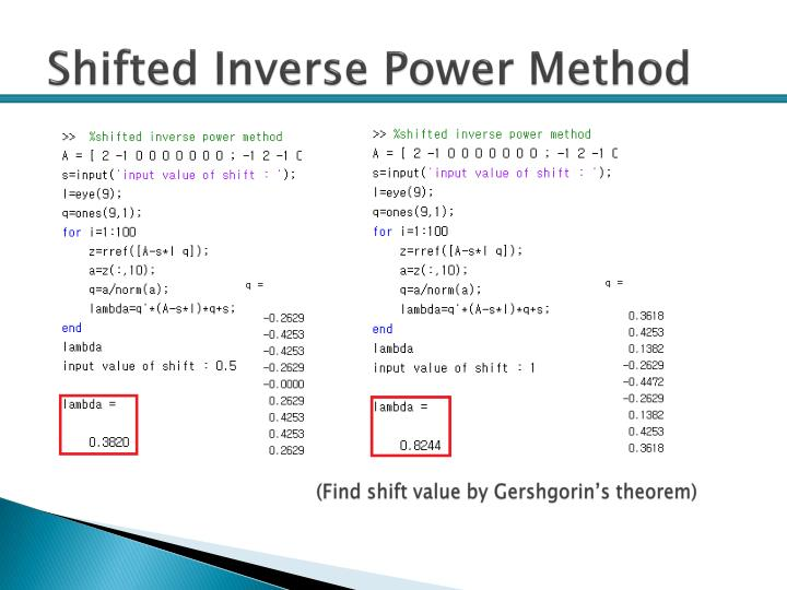 Shifted Inverse Power Method