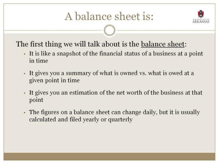 A balance sheet is: