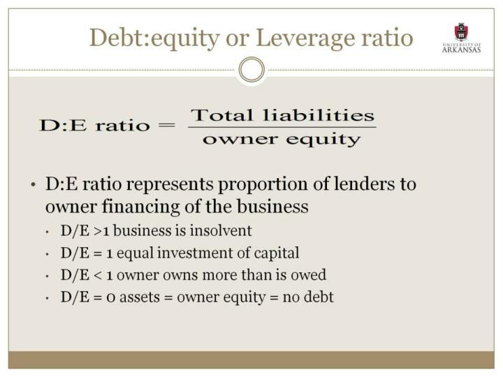 Debt:equity or Leverage ratio