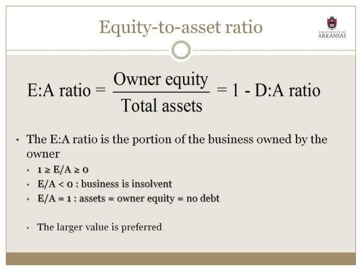 Equity-to-asset ratio