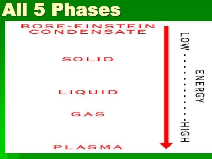 All 5 Phases