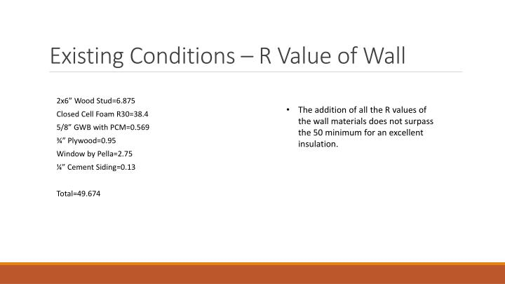 Existing Conditions – R Value of Wall
