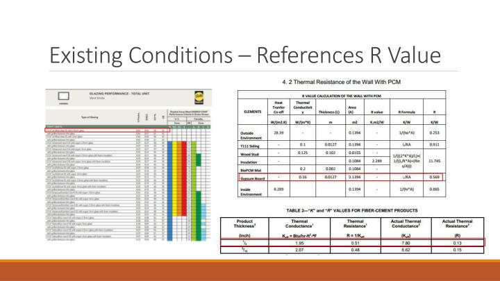 Existing Conditions – References R Value