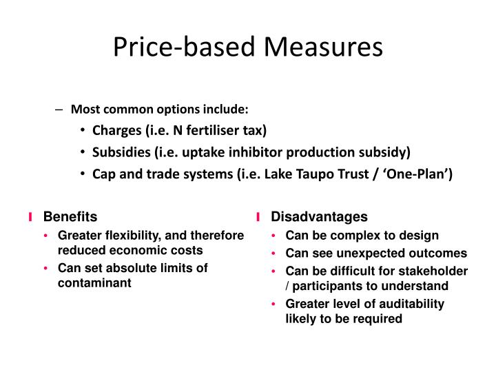 Price-based Measures