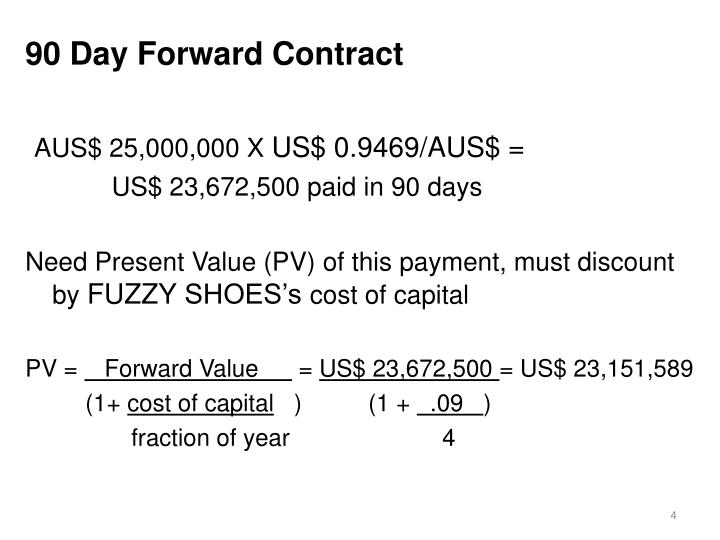90 Day Forward Contract