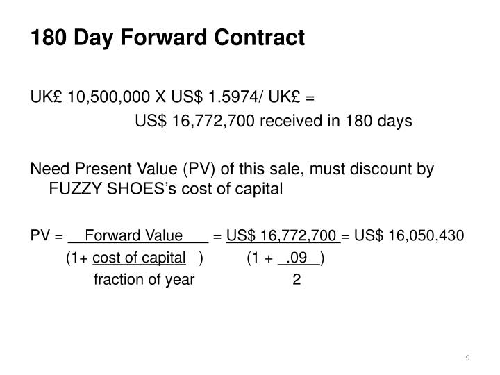 180 Day Forward Contract