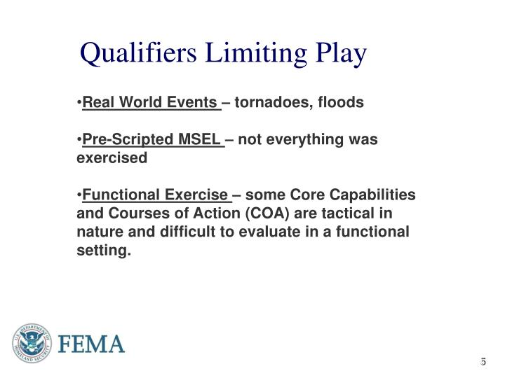 Qualifiers Limiting Play
