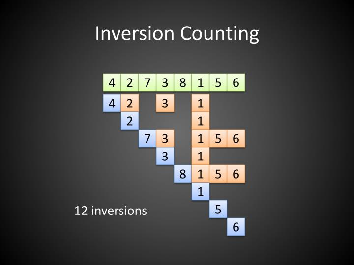 Inversion Counting