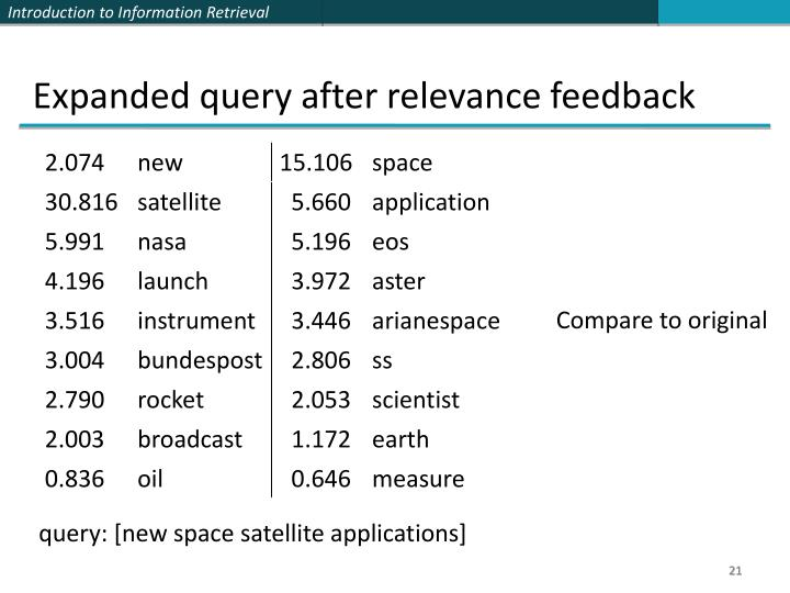 Expanded query after relevance feedback