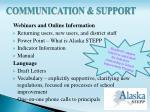 communication support