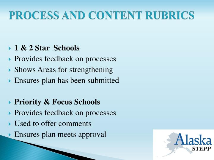 PROCESS AND CONTENT RUBRICS