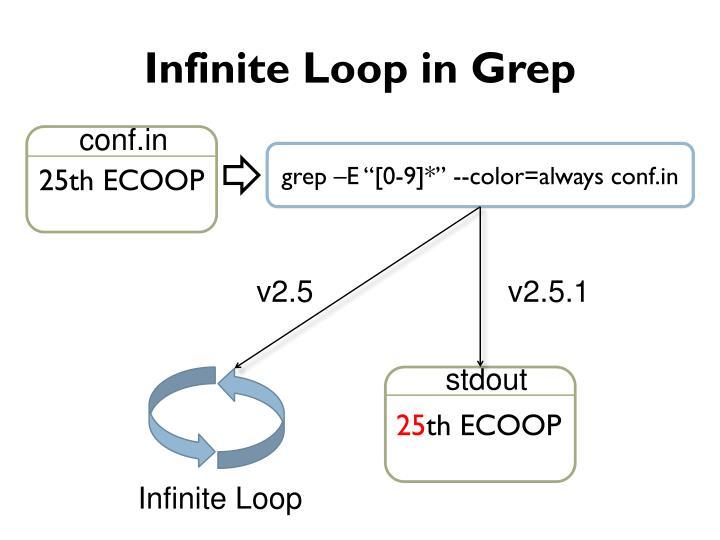 Infinite Loop in