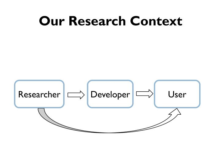 Our Research Context