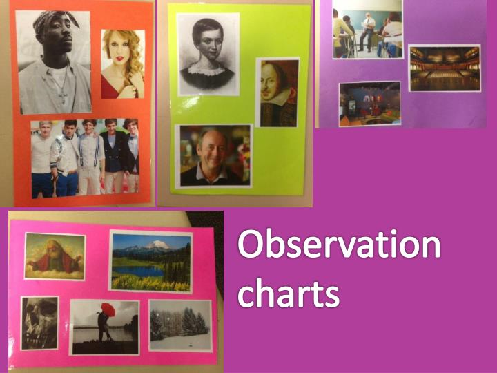 Observation charts