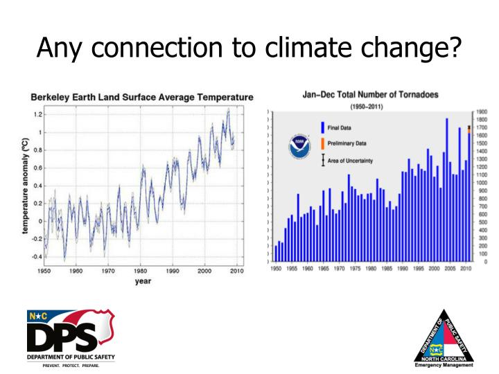 Any connection to climate change?