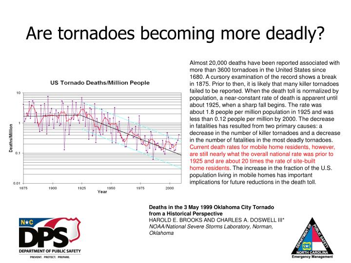 Are tornadoes becoming more deadly?