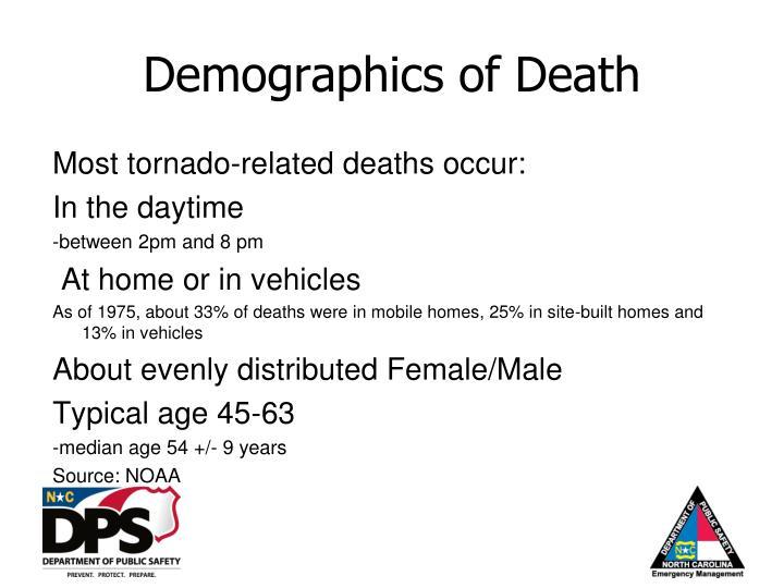 Demographics of Death