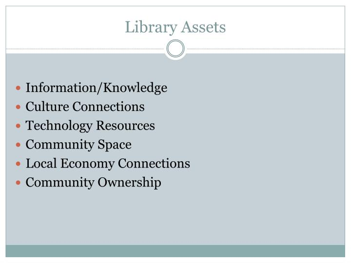 Library Assets